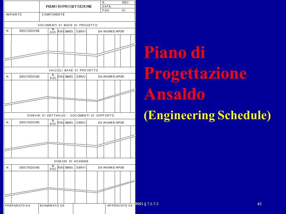 61 Piano di Progettazione Ansaldo (Engineering Schedule)