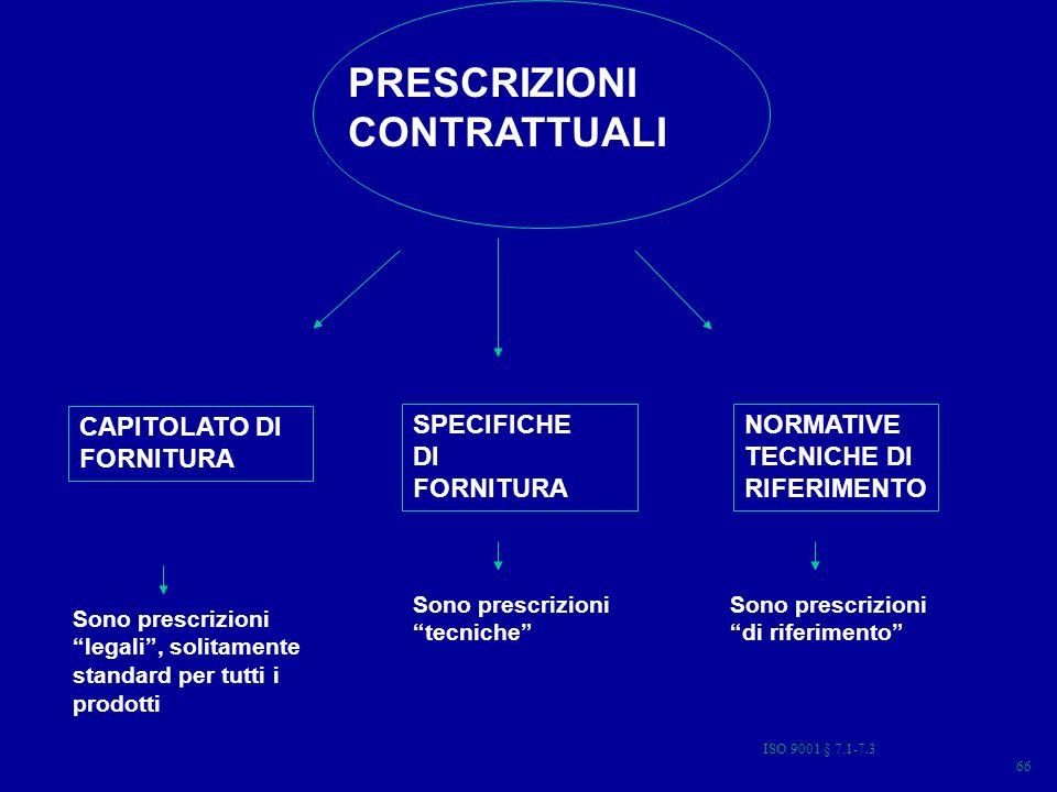 PRESCRIZIONI CONTRATTUALI CAPITOLATO DI FORNITURA SPECIFICHE DI FORNITURA NORMATIVE TECNICHE DI RIFERIMENTO Sono prescrizioni legali, solitamente standard per tutti i prodotti Sono prescrizioni tecniche Sono prescrizioni di riferimento 66 ISO 9001 § 7.1-7.3