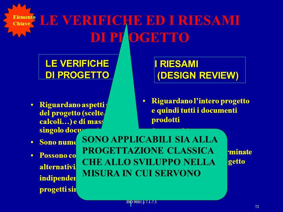 LE VERIFICHE ED I RIESAMI DI PROGETTO Riguardano aspetti specifici del progetto (scelte, ipotesi, calcoli…) e di massima un singolo documento Sono num