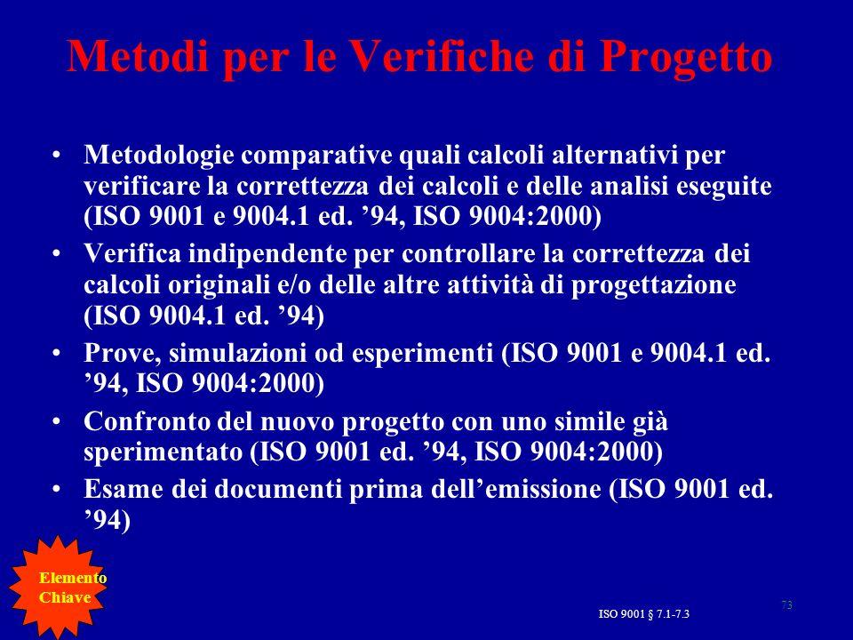 73 Metodi per le Verifiche di Progetto Metodologie comparative quali calcoli alternativi per verificare la correttezza dei calcoli e delle analisi eseguite (ISO 9001 e 9004.1 ed.