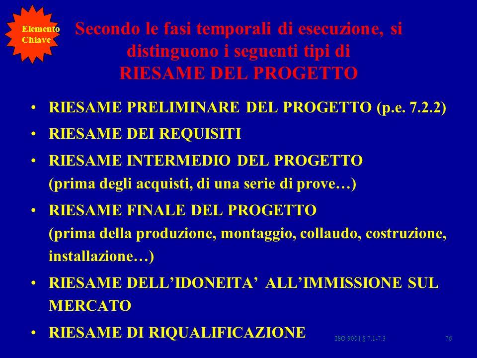 Secondo le fasi temporali di esecuzione, si distinguono i seguenti tipi di RIESAME DEL PROGETTO RIESAME PRELIMINARE DEL PROGETTO (p.e. 7.2.2) RIESAME