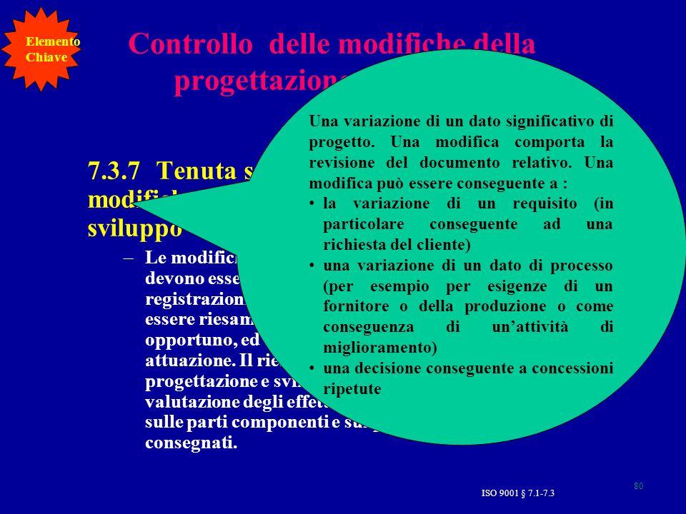 ISO 9001 § 7.1-7.3 80 Controllo delle modifiche della progettazione e sviluppo 7.3.7 Tenuta sotto controllo delle modifiche della progettazione e dell