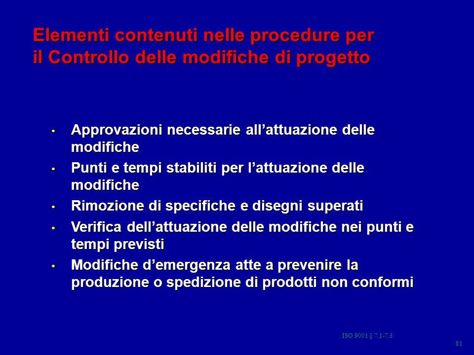 Approvazioni necessarie allattuazione delle modifiche Approvazioni necessarie allattuazione delle modifiche Punti e tempi stabiliti per lattuazione de