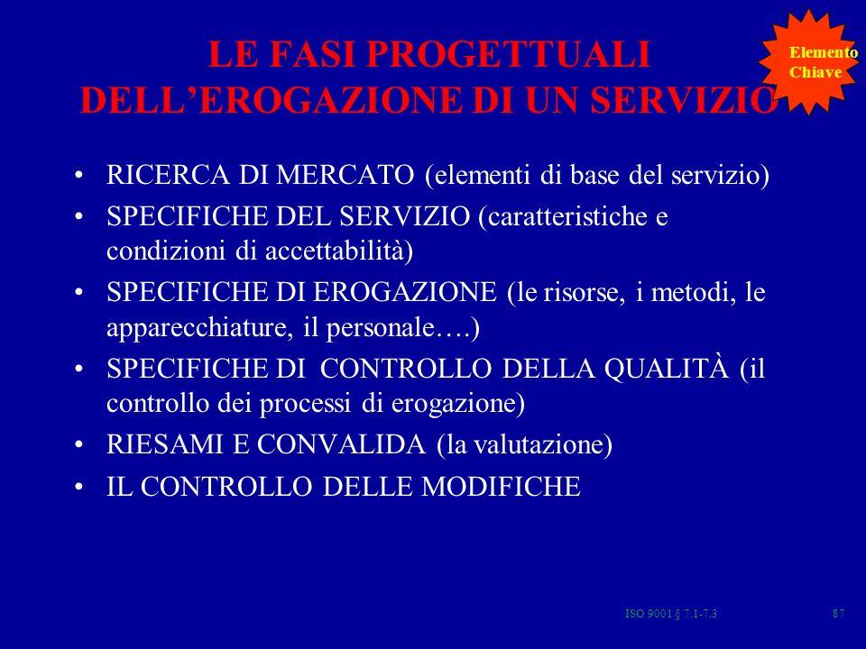 ISO 9001 § 7.1-7.387 LE FASI PROGETTUALI DELLEROGAZIONE DI UN SERVIZIO RICERCA DI MERCATO (elementi di base del servizio) SPECIFICHE DEL SERVIZIO (caratteristiche e condizioni di accettabilità) SPECIFICHE DI EROGAZIONE (le risorse, i metodi, le apparecchiature, il personale….) SPECIFICHE DI CONTROLLO DELLA QUALITÀ (il controllo dei processi di erogazione) RIESAMI E CONVALIDA (la valutazione) IL CONTROLLO DELLE MODIFICHE Elemento Chiave