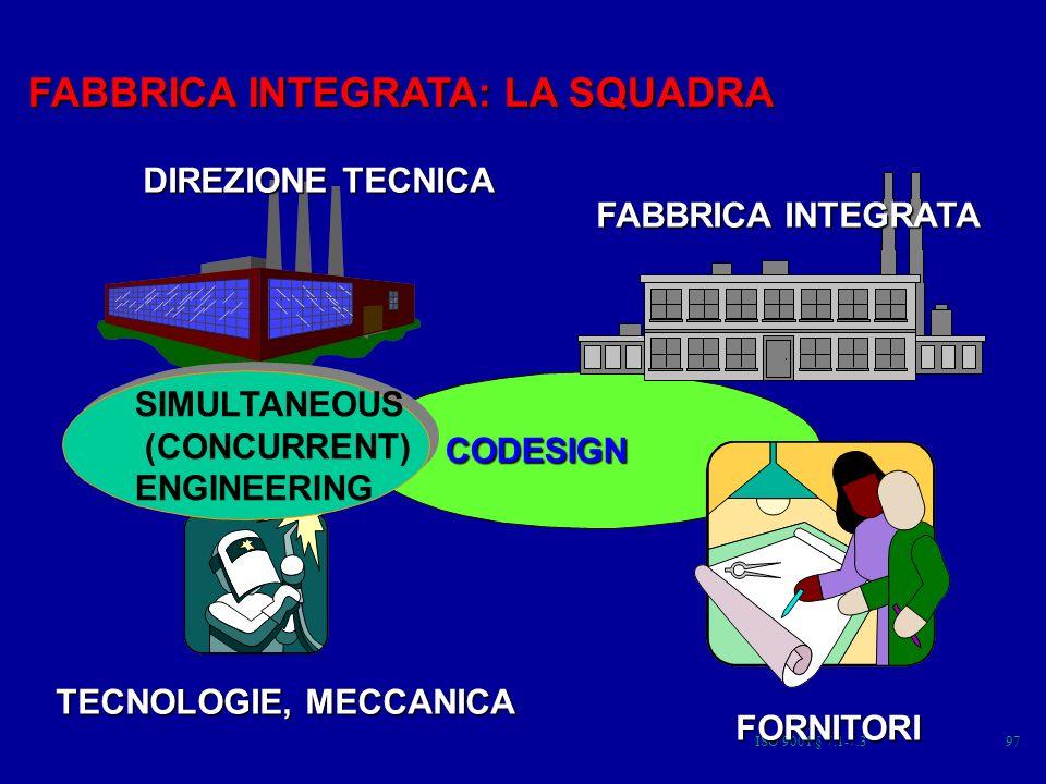 ISO 9001 § 7.1-7.397 CODESIGN SIMULTANEOUS (CONCURRENT) ENGINEERING DIREZIONE TECNICA TECNOLOGIE, MECCANICA FABBRICA INTEGRATA FORNITORI FABBRICA INTEGRATA: LA SQUADRA