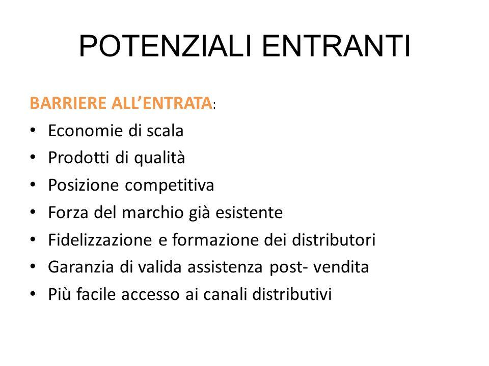POTENZIALI ENTRANTI BARRIERE ALLENTRATA : Economie di scala Prodotti di qualità Posizione competitiva Forza del marchio già esistente Fidelizzazione e