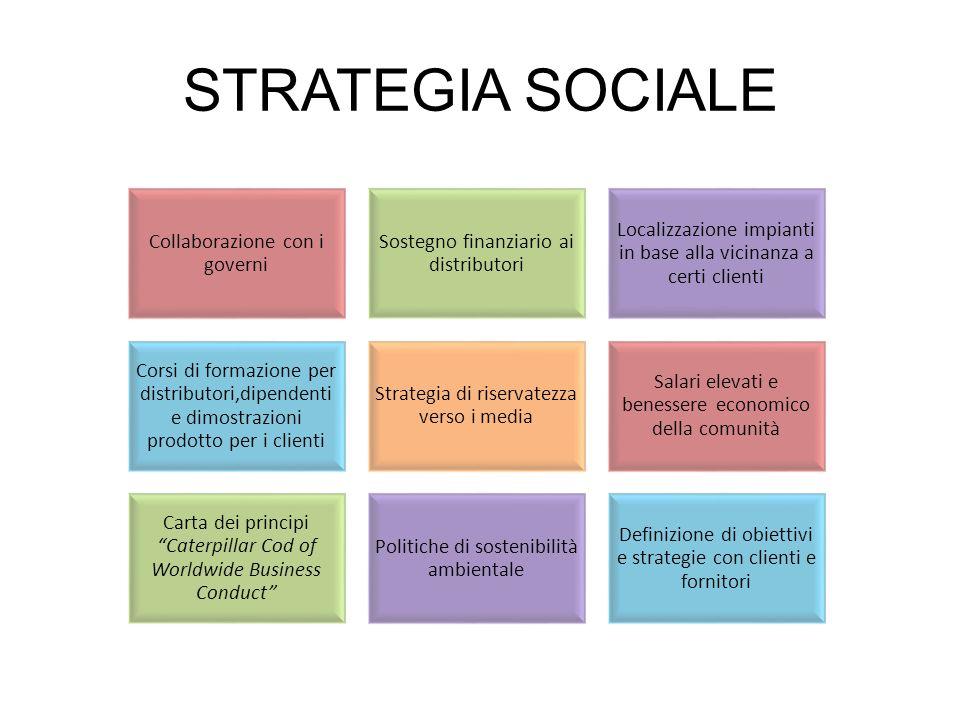 STRATEGIA SOCIALE Collaborazione con i governi Sostegno finanziario ai distributori Localizzazione impianti in base alla vicinanza a certi clienti Cor