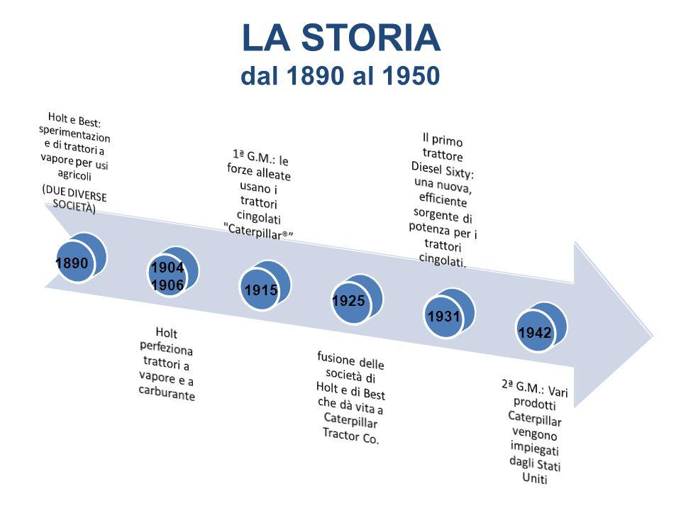 LA STORIA dal 1890 al 1950 1890 1904 1906 1915 1925 1931 1942