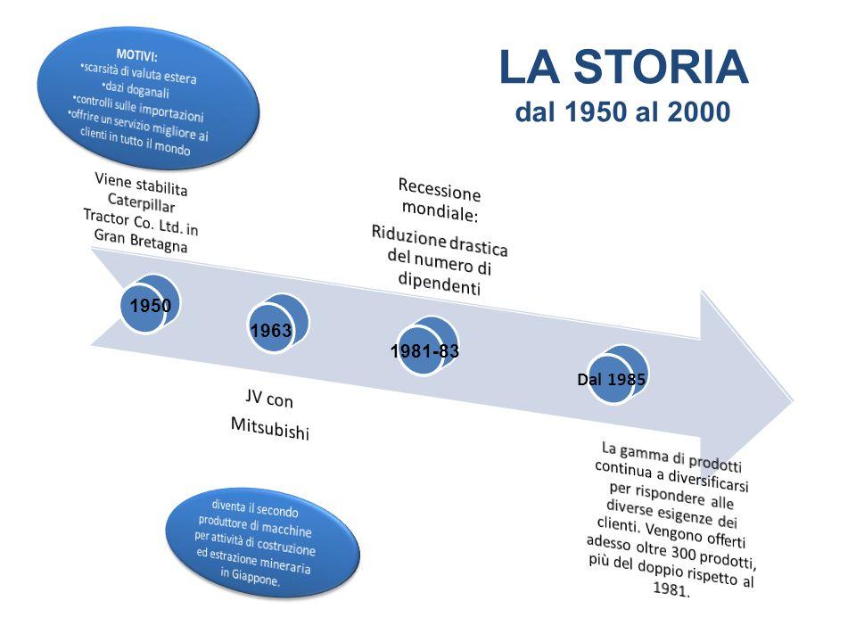 LA STORIA dal 1950 al 2000 1950 1963 1981-83 Dal 1985