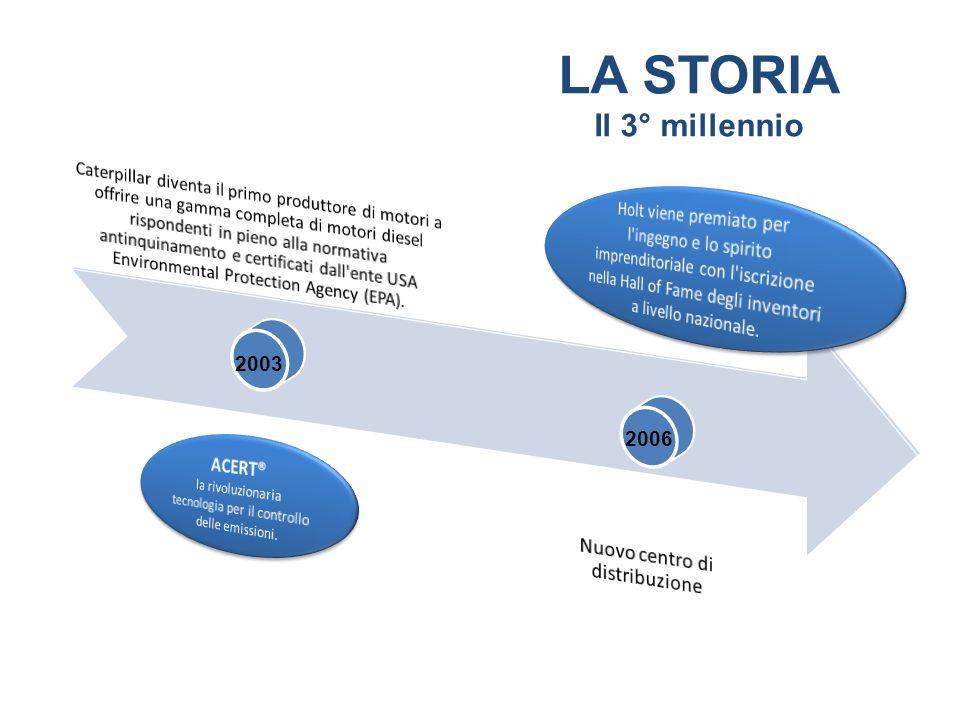LA STORIA Il 3° millennio 2003 2006