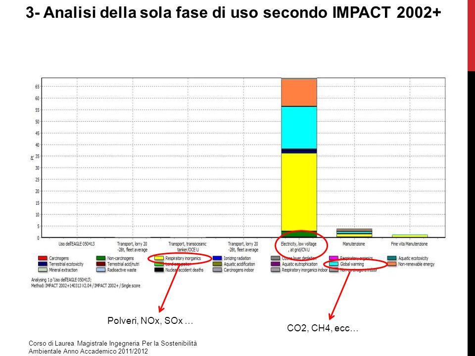 3- Analisi della sola fase di uso secondo IMPACT 2002+ Polveri, NOx, SOx … CO2, CH4, ecc… Corso di Laurea Magistrale Ingegneria Per la Sostenibilità A