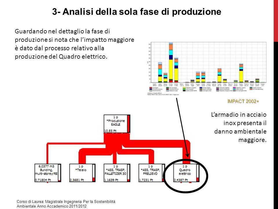 3- Analisi della sola fase di produzione IMPACT 2002+ Larmadio in acciaio inox presenta il danno ambientale maggiore. Guardando nel dettaglio la fase