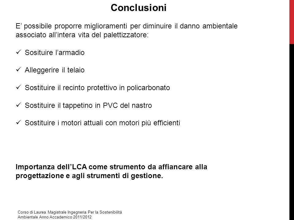 Conclusioni Corso di Laurea Magistrale Ingegneria Per la Sostenibilità Ambientale Anno Accademico 2011/2012 E possibile proporre miglioramenti per dim