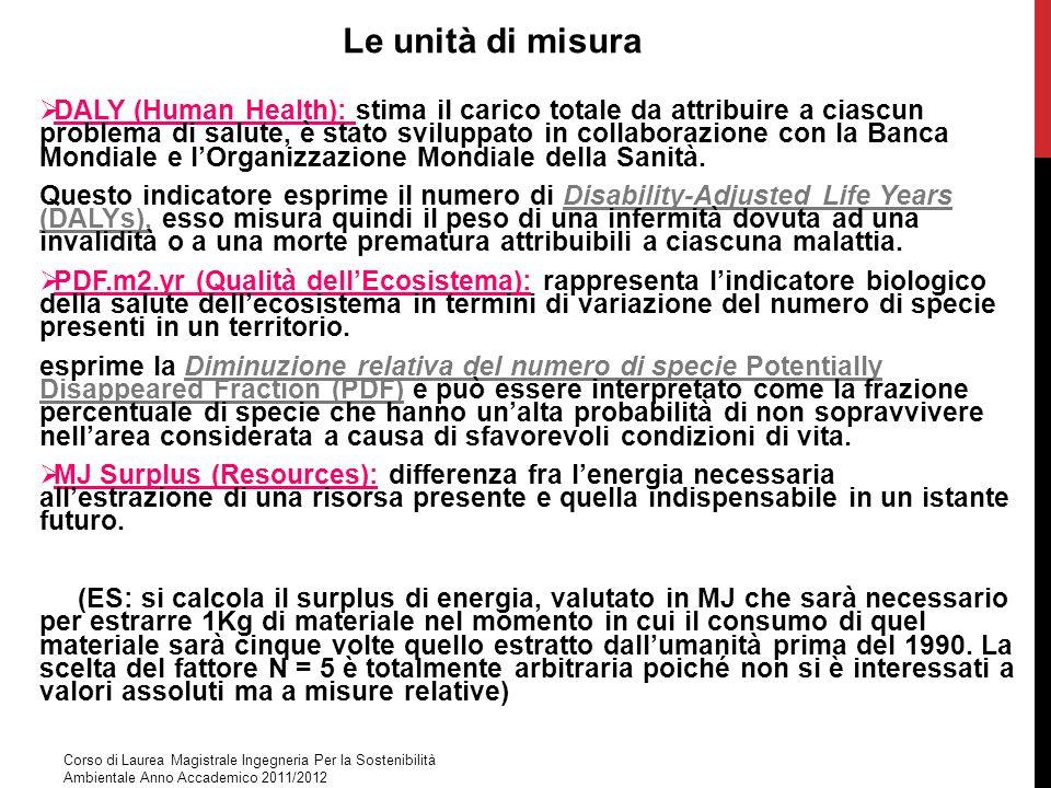 Corso di Laurea Magistrale Ingegneria Per la Sostenibilità Ambientale Anno Accademico 2011/2012 DALY (Human Health): stima il carico totale da attribu