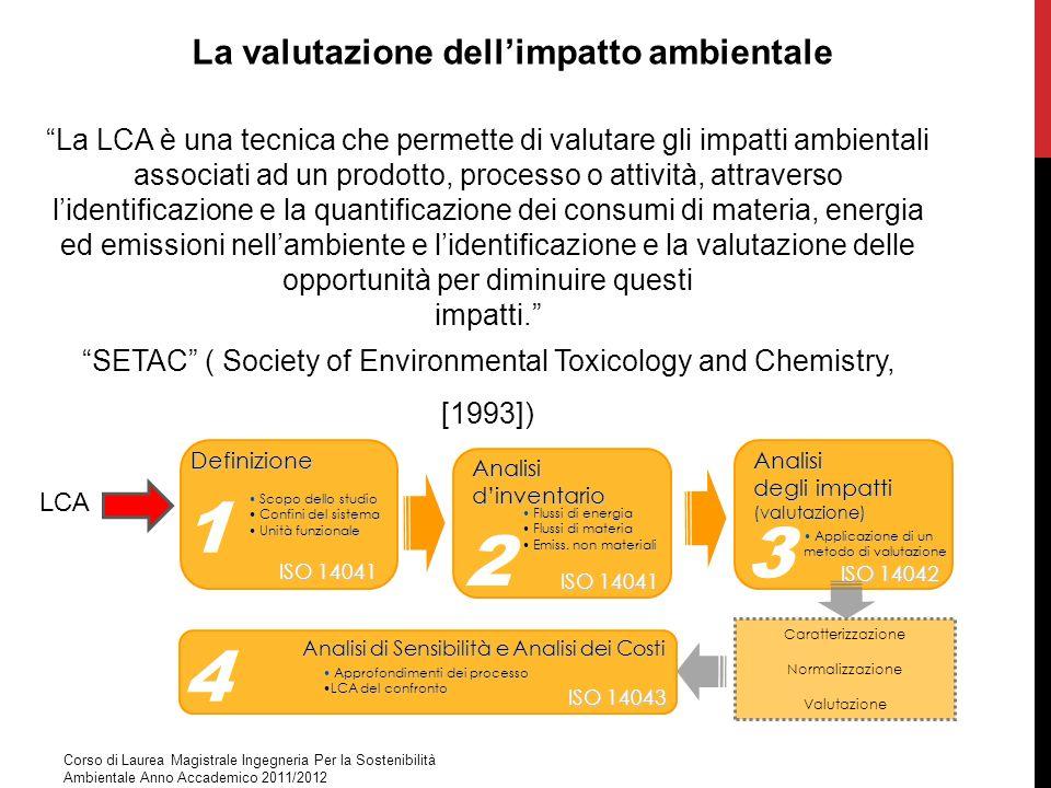 Corso di Laurea Magistrale Ingegneria Per la Sostenibilità Ambientale Anno Accademico 2011/2012 64,7 DALY -1 (salute umana) 333 Pt (salute umana) 1 kg di SOSTANZA EMESSA fattori di NORMALIZZAZIONE Inverso del danno subito dal cittadino medio europeo in 1 anno fattori DI VALUTAZIONE Importanza relativa delle categorie di danno fattori di CARATTERIZZAZIONE sostanze cancerogene malattie respiratorie (sost.
