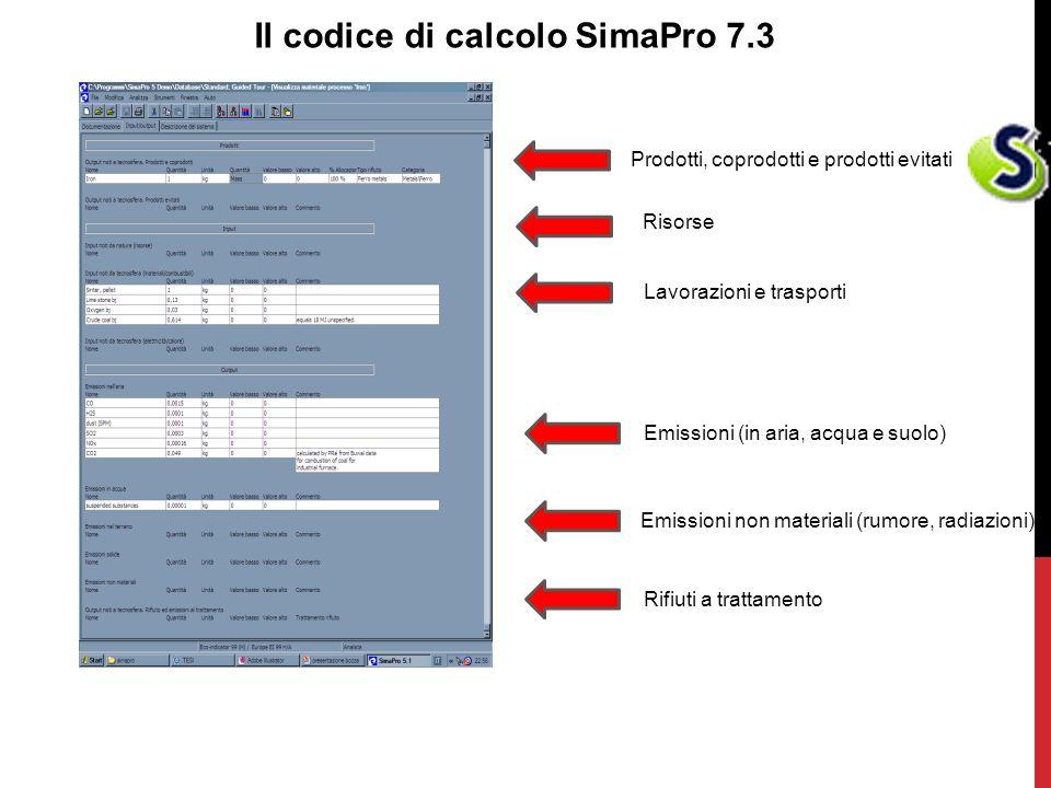 Il codice di calcolo SimaPro 7.3 Prodotti, coprodotti e prodotti evitati Risorse Lavorazioni e trasporti Emissioni (in aria, acqua e suolo) Emissioni