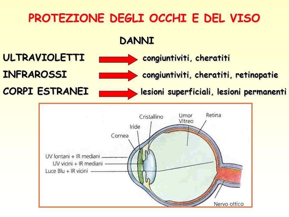 PROTEZIONE DEGLI OCCHI E DEL VISO DANNI DANNI ULTRAVIOLETTI congiuntiviti, cheratiti INFRAROSSI congiuntiviti, cheratiti, retinopatie CORPI ESTRANEI l