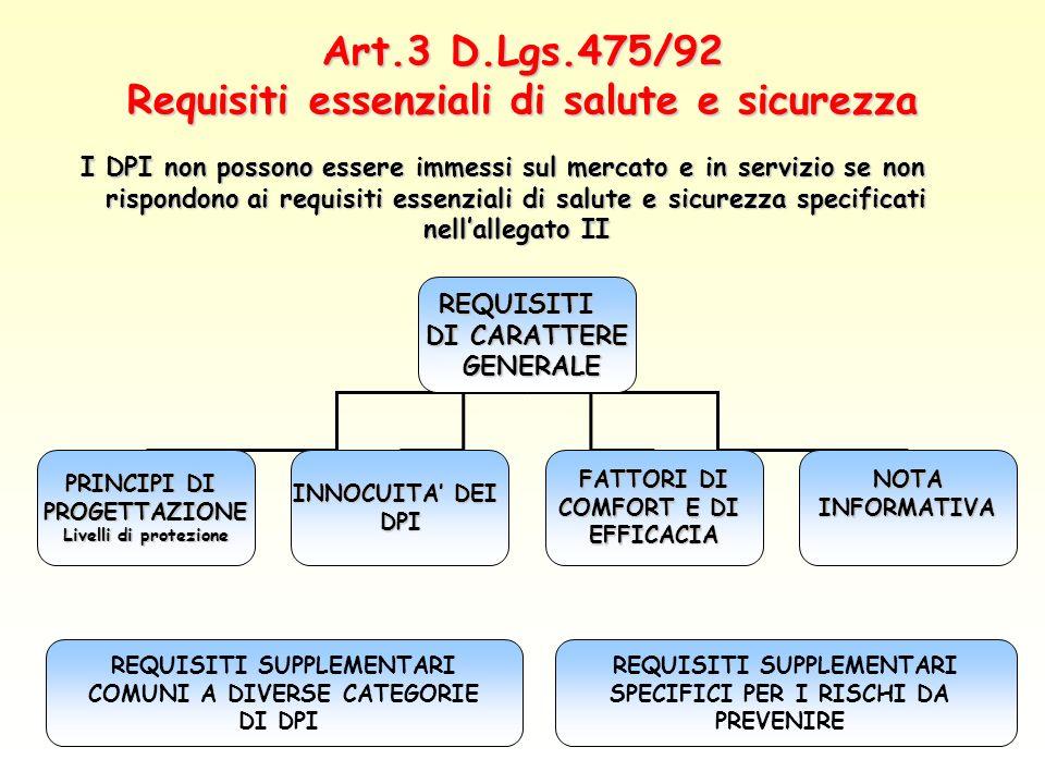 Art.3 D.Lgs.475/92 Requisiti essenziali di salute e sicurezza I DPI non possono essere immessi sul mercato e in servizio se non rispondono ai requisit