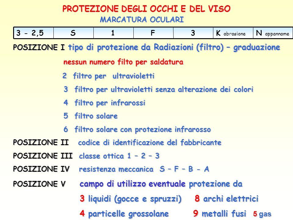 PROTEZIONE DEGLI OCCHI E DEL VISO MARCATURA OCULARI N appanname K abrasione 3F1S3 - 2,5 POSIZIONE I tipo di protezione da Radiazioni (filtro) – gradua