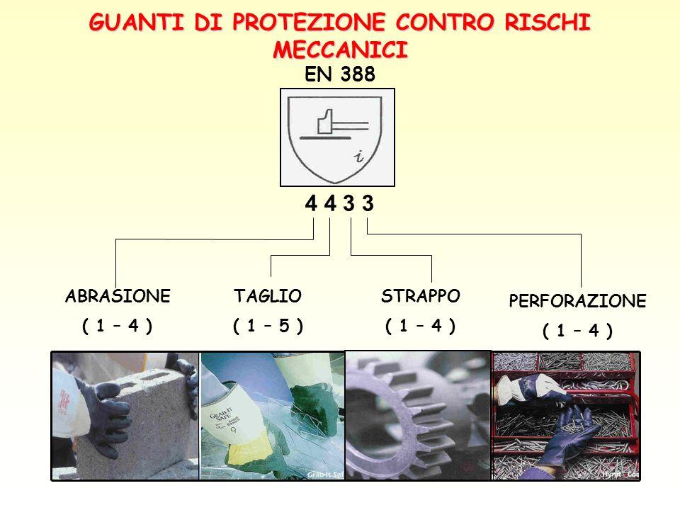 GUANTI DI PROTEZIONE CONTRO RISCHI MECCANICI GUANTI DI PROTEZIONE CONTRO RISCHI MECCANICI EN 388 4 4 3 3 ABRASIONE ( 1 – 4 ) TAGLIO ( 1 – 5 ) PERFORAZ