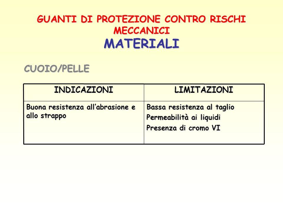 GUANTI DI PROTEZIONE CONTRO RISCHI MECCANICI MATERIALI CUOIO/PELLE Bassa resistenza al taglio Permeabilità ai liquidi Presenza di cromo VI Buona resis