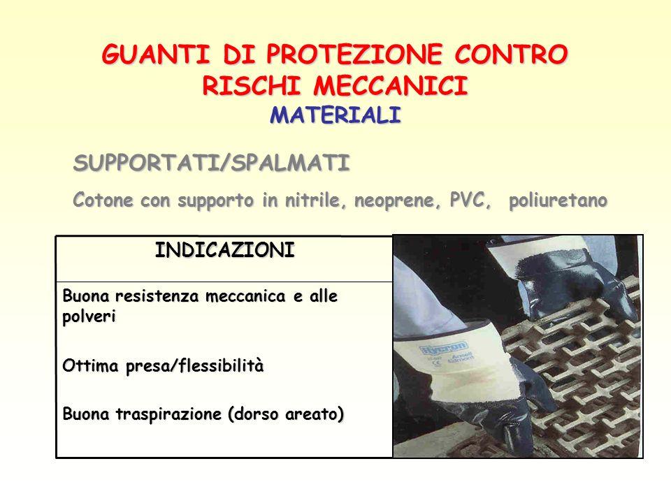 GUANTI DI PROTEZIONE CONTRO RISCHI MECCANICI MATERIALI SUPPORTATI/SPALMATI Cotone con supporto in nitrile, neoprene, PVC, poliuretano Buona resistenza