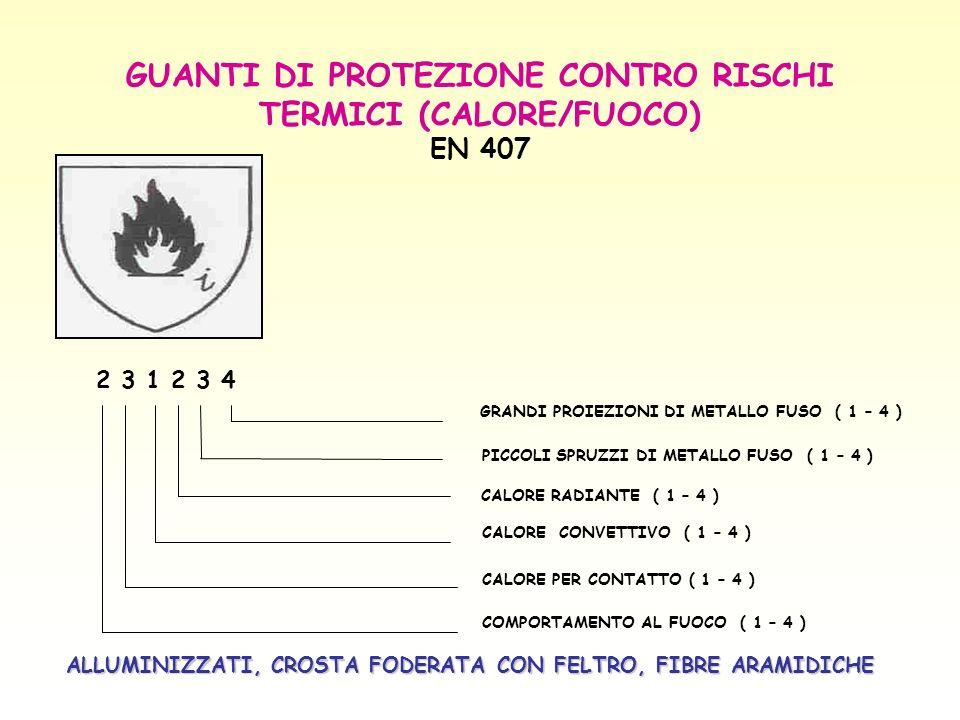 GUANTI DI PROTEZIONE CONTRO RISCHI TERMICI (CALORE/FUOCO) EN 407 COMPORTAMENTO AL FUOCO ( 1 – 4 ) CALORE PER CONTATTO ( 1 – 4 ) CALORE CONVETTIVO ( 1