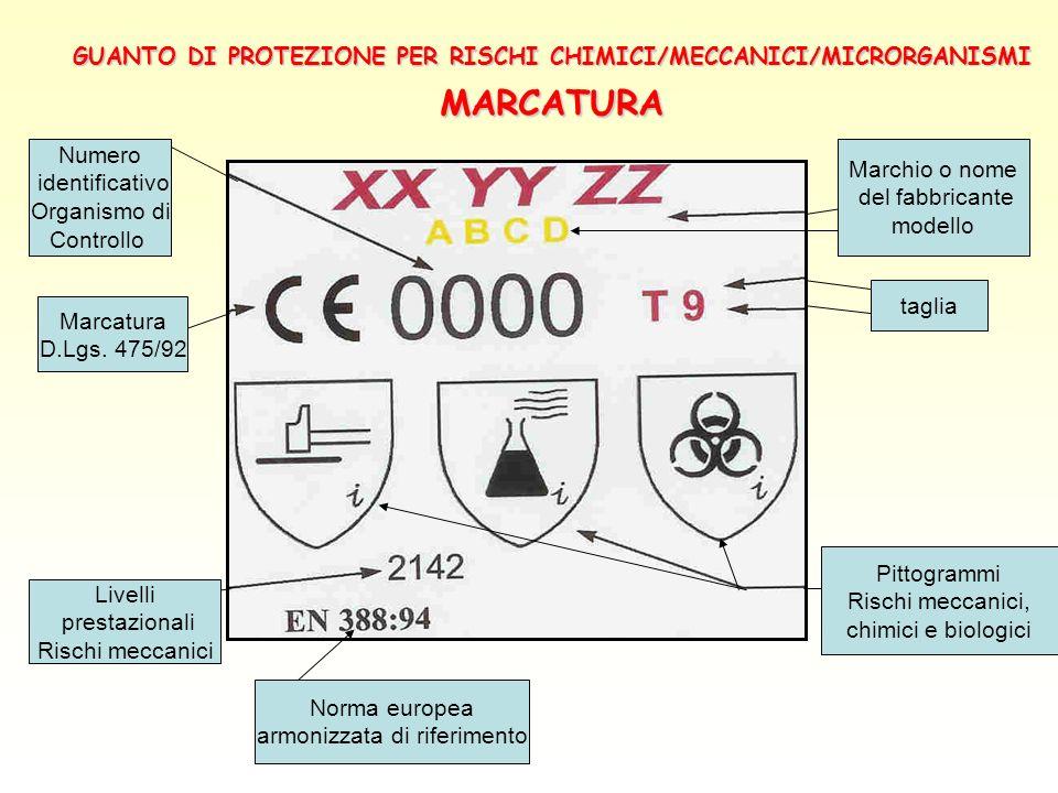 GUANTO DI PROTEZIONE PER RISCHI CHIMICI/MECCANICI/MICRORGANISMI MARCATURA Marcatura D.Lgs. 475/92 Livelli prestazionali Rischi meccanici Numero identi