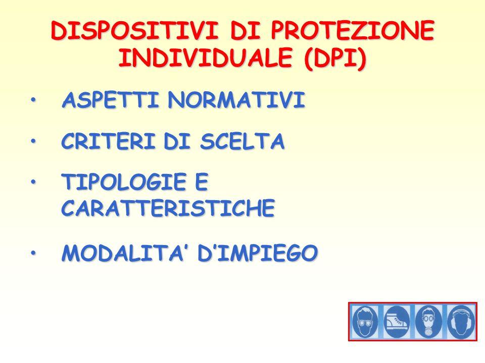 ASPETTI NORMATIVI ASPETTI NORMATIVI D.Lgs.19 settembre 1994 n.