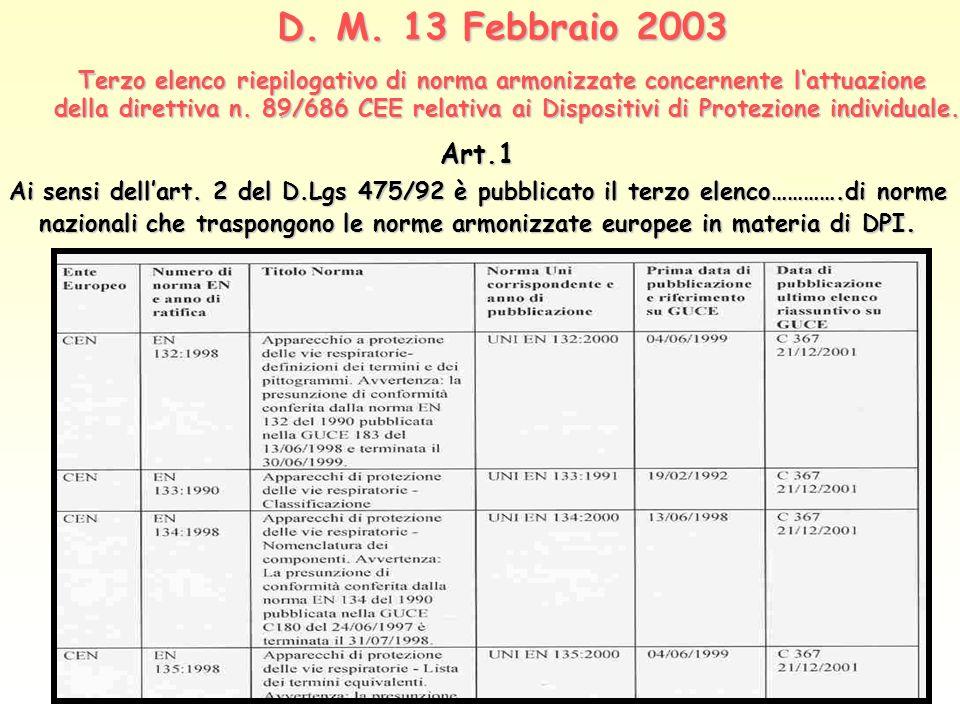D. M. 13 Febbraio 2003 Terzo elenco riepilogativo di norma armonizzate concernente lattuazione della direttiva n. 89/686 CEE relativa ai Dispositivi d
