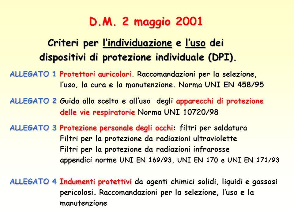 D.M. 2 maggio 2001 D.M. 2 maggio 2001 Criteri per lindividuazione e luso dei Criteri per lindividuazione e luso dei dispositivi di protezioneindividua
