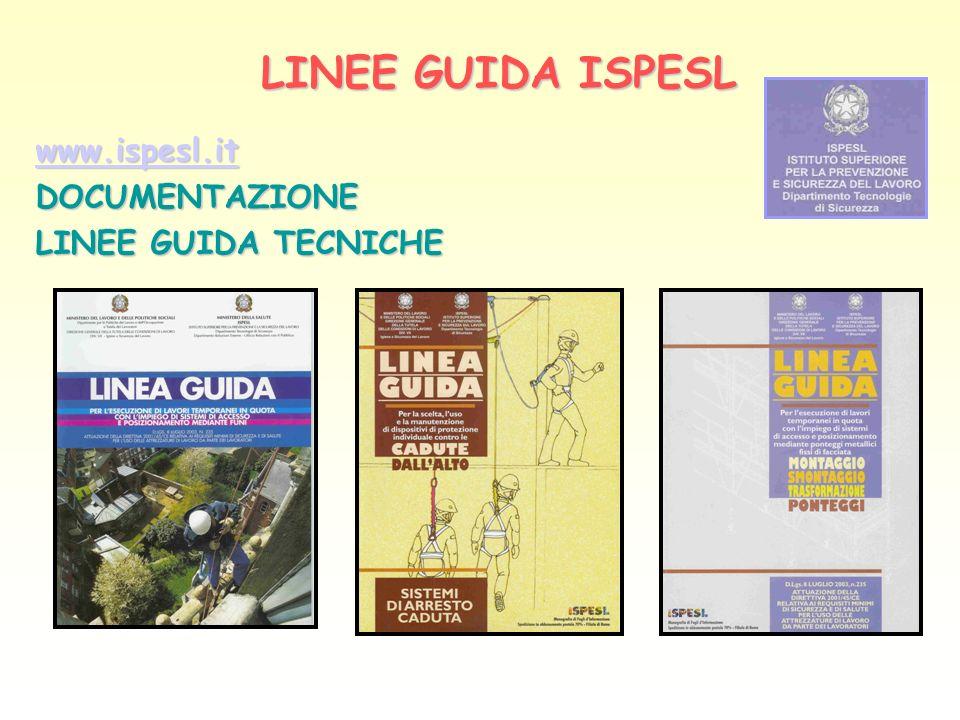 LINEE GUIDA ISPESL www.ispesl.it DOCUMENTAZIONE LINEE GUIDA TECNICHE