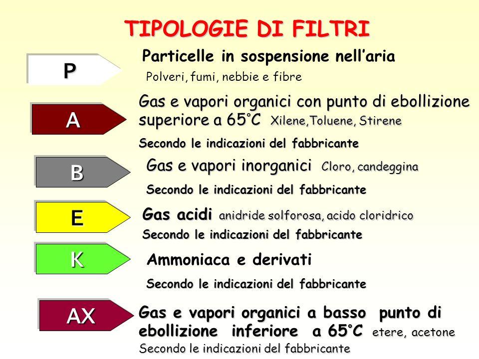 TIPOLOGIE DI FILTRI PP AA EE KK BB AXAX Gas e vapori organici con punto di ebollizione superiore a 65°C Xilene,Toluene, Stirene Secondo le indicazioni