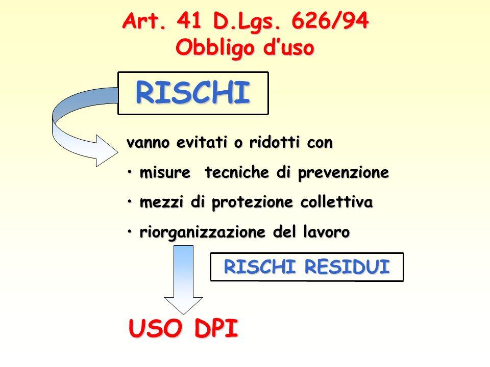 Art. 41 D.Lgs. 626/94 Obbligo duso RISCHI vanno evitati o ridotti con misure tecniche di prevenzione misure tecniche di prevenzione mezzi di protezion