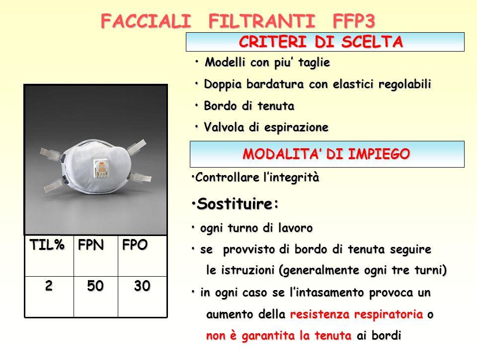 FACCIALI FILTRANTI FFP3 30502FPOFPNTIL% Modelli con piu taglie Doppia bardatura con elastici regolabili Doppia bardatura con elastici regolabili Bordo