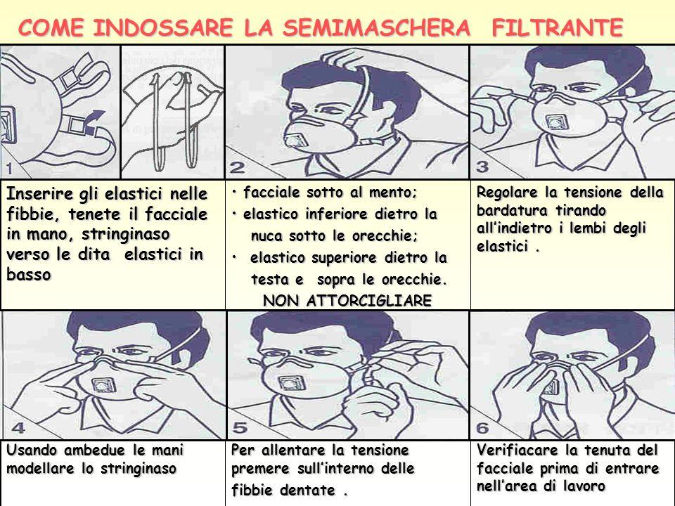 COME INDOSSARE LA SEMIMASCHERA FILTRANTE Verifiacare la tenuta del facciale prima di entrare nellarea di lavoro Per allentare la tensione premere sull