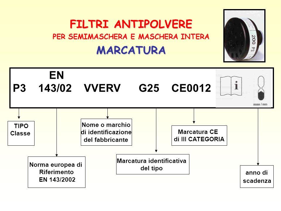 FILTRI ANTIPOLVERE PER SEMIMASCHERA E MASCHERA INTERA MARCATURA EN P3 143/02 VVERV G25 CE0012 Nome o marchio di identificazione del fabbricante TIPO C