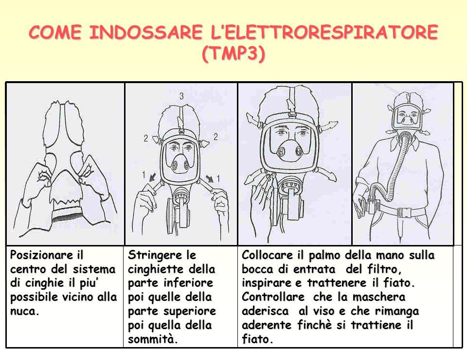 COME INDOSSARE LELETTRORESPIRATORE (TMP3) COME INDOSSARE LELETTRORESPIRATORE (TMP3) Collocare il palmo della mano sulla bocca di entrata del filtro, i