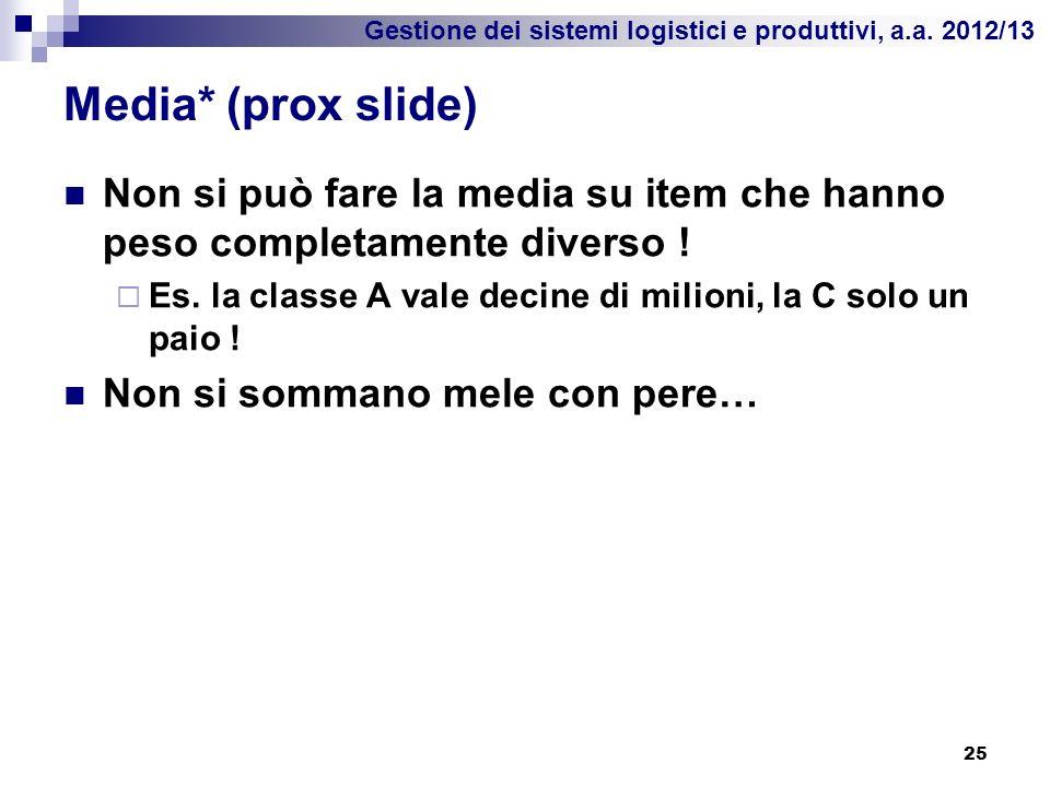 Gestione dei sistemi logistici e produttivi, a.a. 2012/13 Media* (prox slide) Non si può fare la media su item che hanno peso completamente diverso !