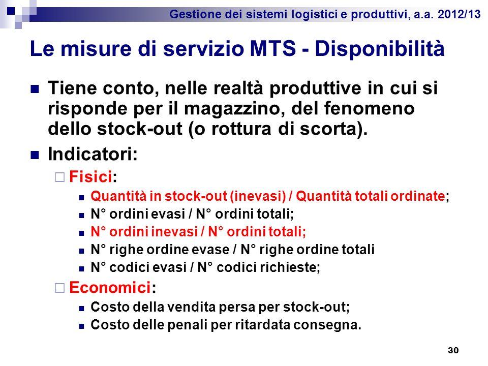 Gestione dei sistemi logistici e produttivi, a.a. 2012/13 Le misure di servizio MTS - Disponibilità Tiene conto, nelle realtà produttive in cui si ris