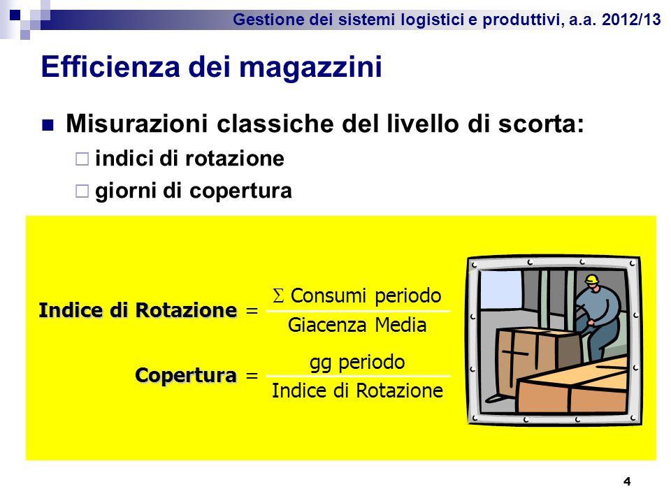 Gestione dei sistemi logistici e produttivi, a.a. 2012/13 Efficienza dei magazzini Misurazioni classiche del livello di scorta: indici di rotazione gi