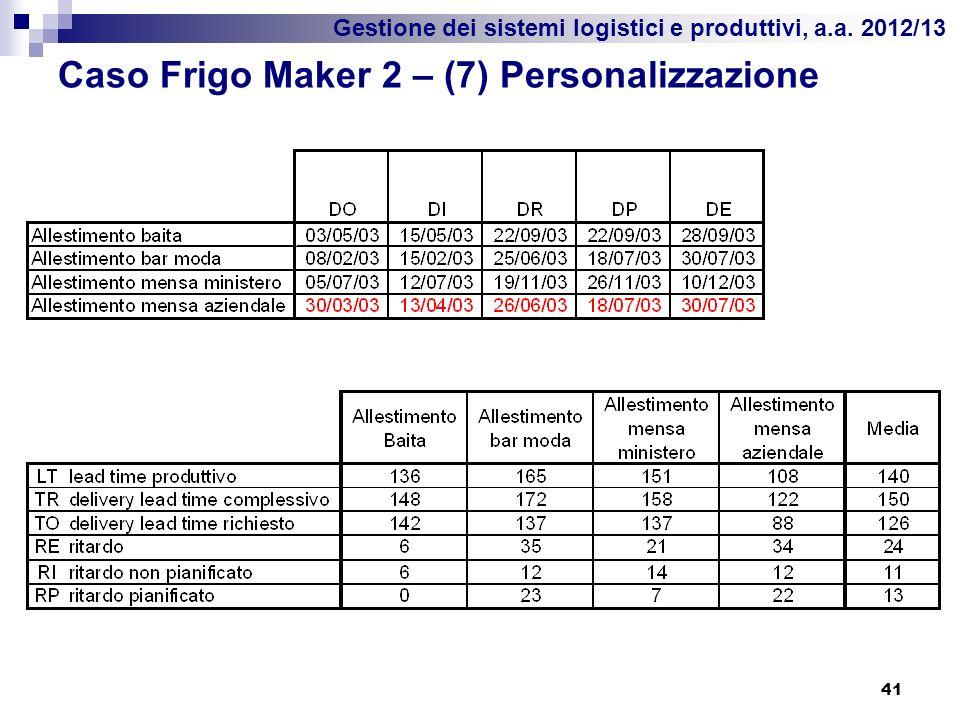 Gestione dei sistemi logistici e produttivi, a.a. 2012/13 Caso Frigo Maker 2 – (7) Personalizzazione 41
