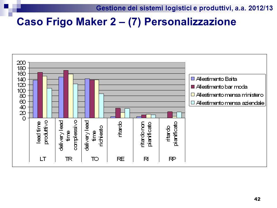 Gestione dei sistemi logistici e produttivi, a.a. 2012/13 Caso Frigo Maker 2 – (7) Personalizzazione 42