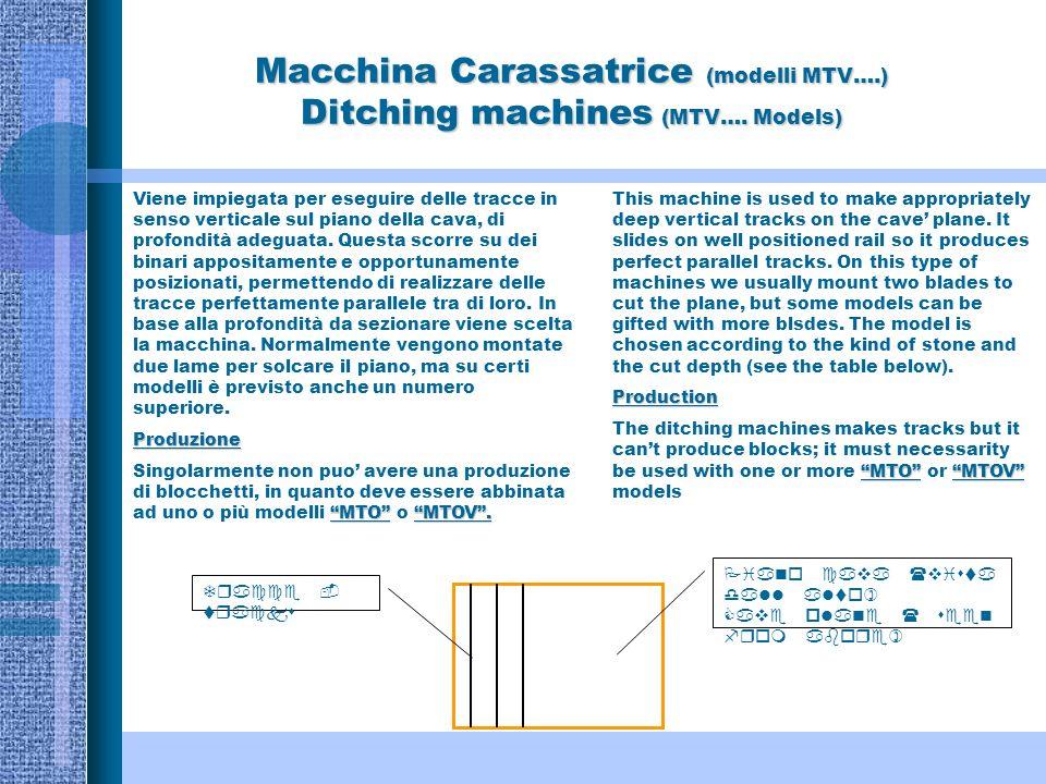Macchina Scappatrice in lavorazione Mining Machine in working Tipo – Type MTO 5060 Movimenti idraulici ( salita-discesa dischi + entrata/ uscita carrello) Hydraulic movementes ( disks lift and cross movements) Velocità di avanzamento regolabile da 0 ÷ 25 m./ min.