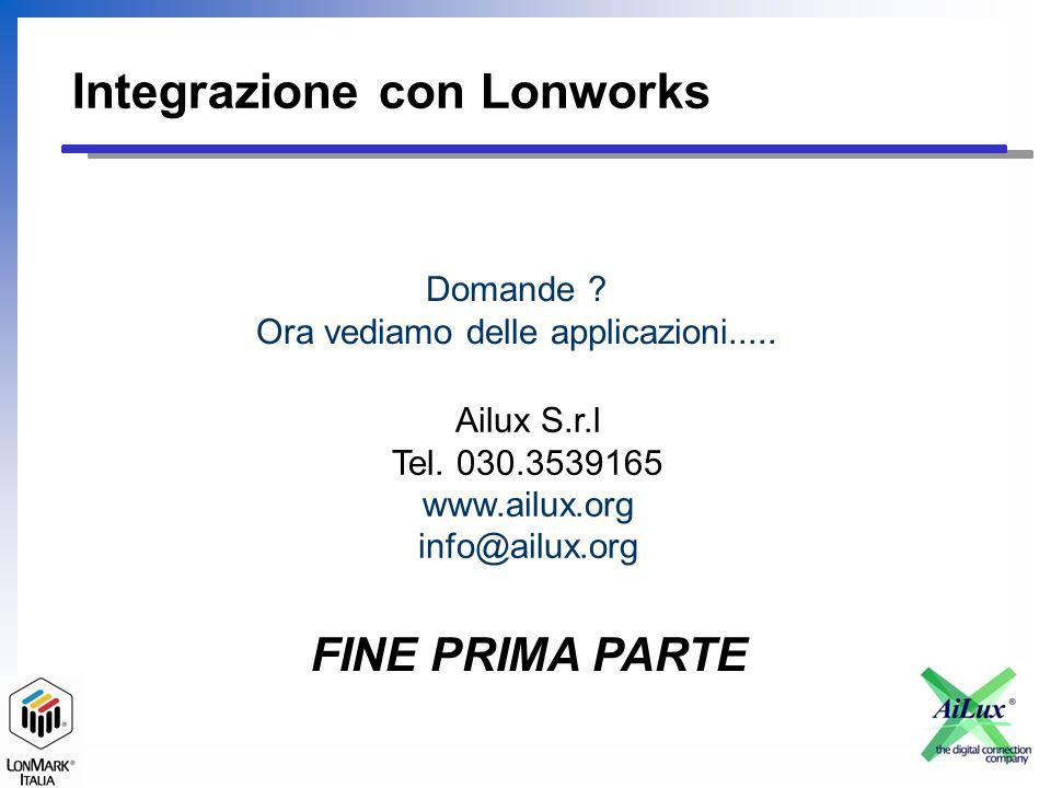 Integrazione con Lonworks Domande . Ora vediamo delle applicazioni.....