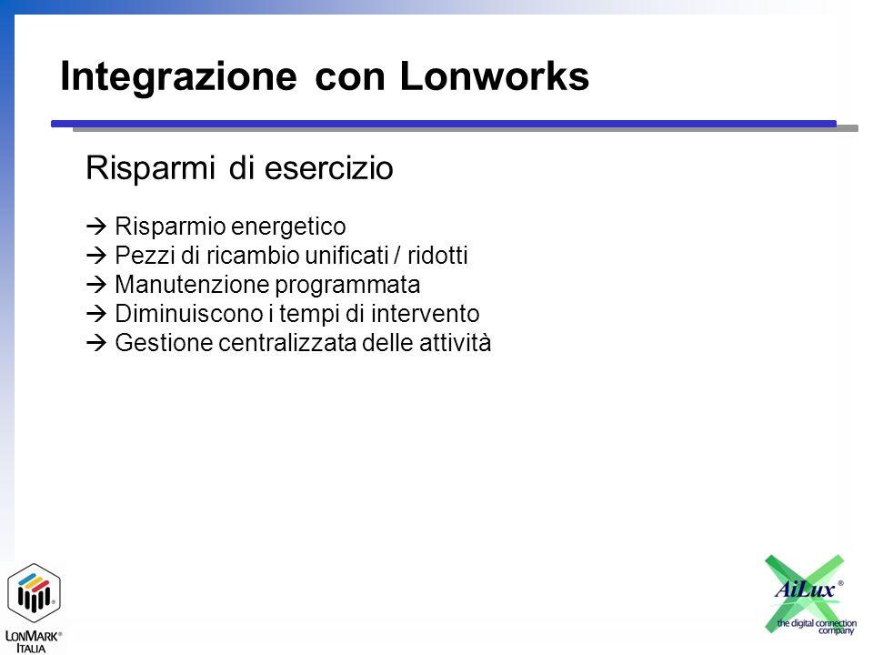 Integrazione con Lonworks Risparmi di esercizio Risparmio energetico Pezzi di ricambio unificati / ridotti Manutenzione programmata Diminuiscono i tempi di intervento Gestione centralizzata delle attività