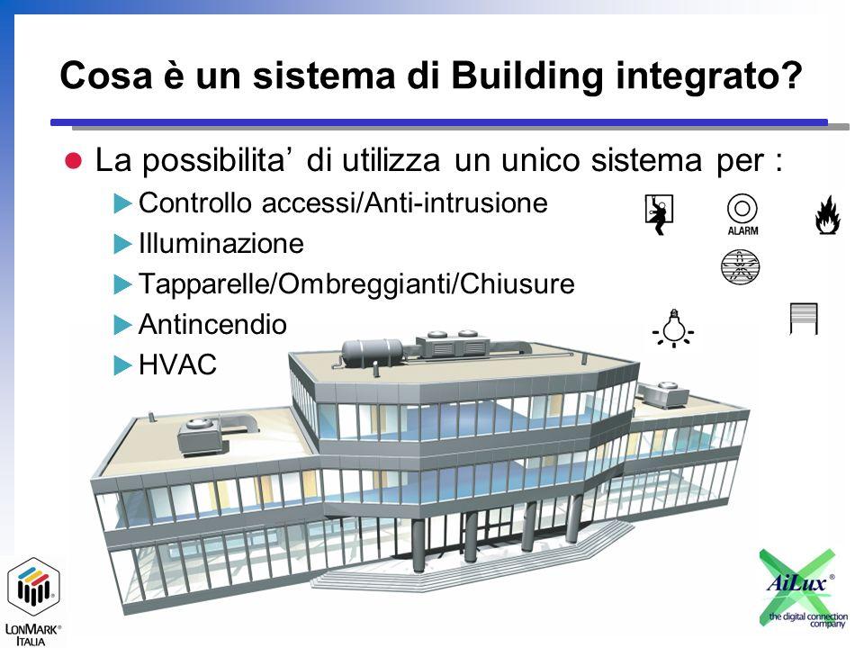 Cosa è un sistema di Building integrato.