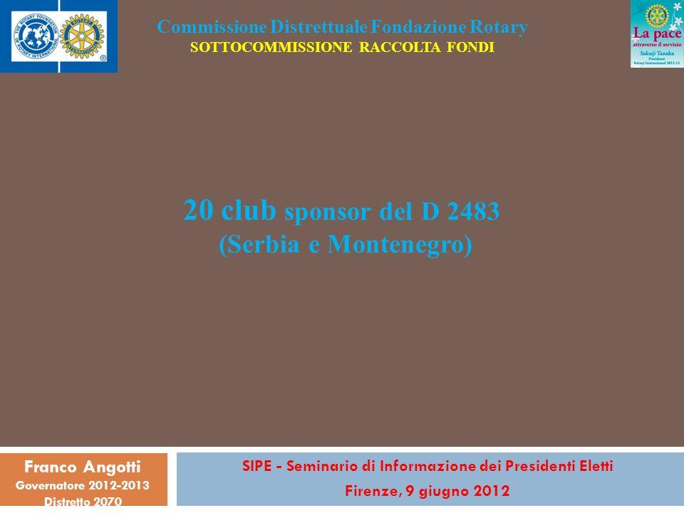 SIPE - Seminario di Informazione dei Presidenti Eletti Firenze, 9 giugno 2012 Franco Angotti Governatore 2012-2013 Distretto 2070 Commissione Distrettuale Fondazione Rotary SOTTOCOMMISSIONE RACCOLTA FONDI 20 club sponsor del D 2483 (Serbia e Montenegro)