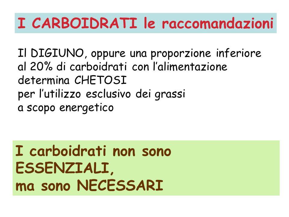 Il DIGIUNO, oppure una proporzione inferiore al 20% di carboidrati con lalimentazione determina CHETOSI per lutilizzo esclusivo dei grassi a scopo ene