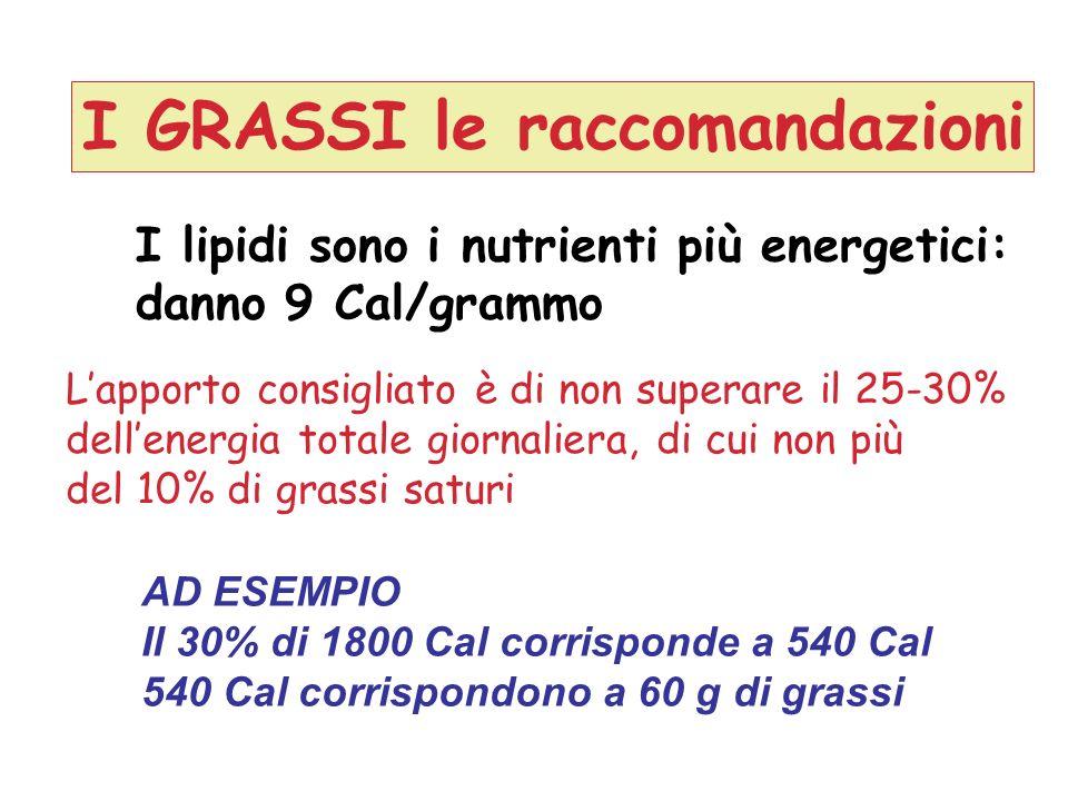 I lipidi sono i nutrienti più energetici: danno 9 Cal/grammo Lapporto consigliato è di non superare il 25-30% dellenergia totale giornaliera, di cui n